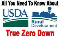 USDA 100 home loan